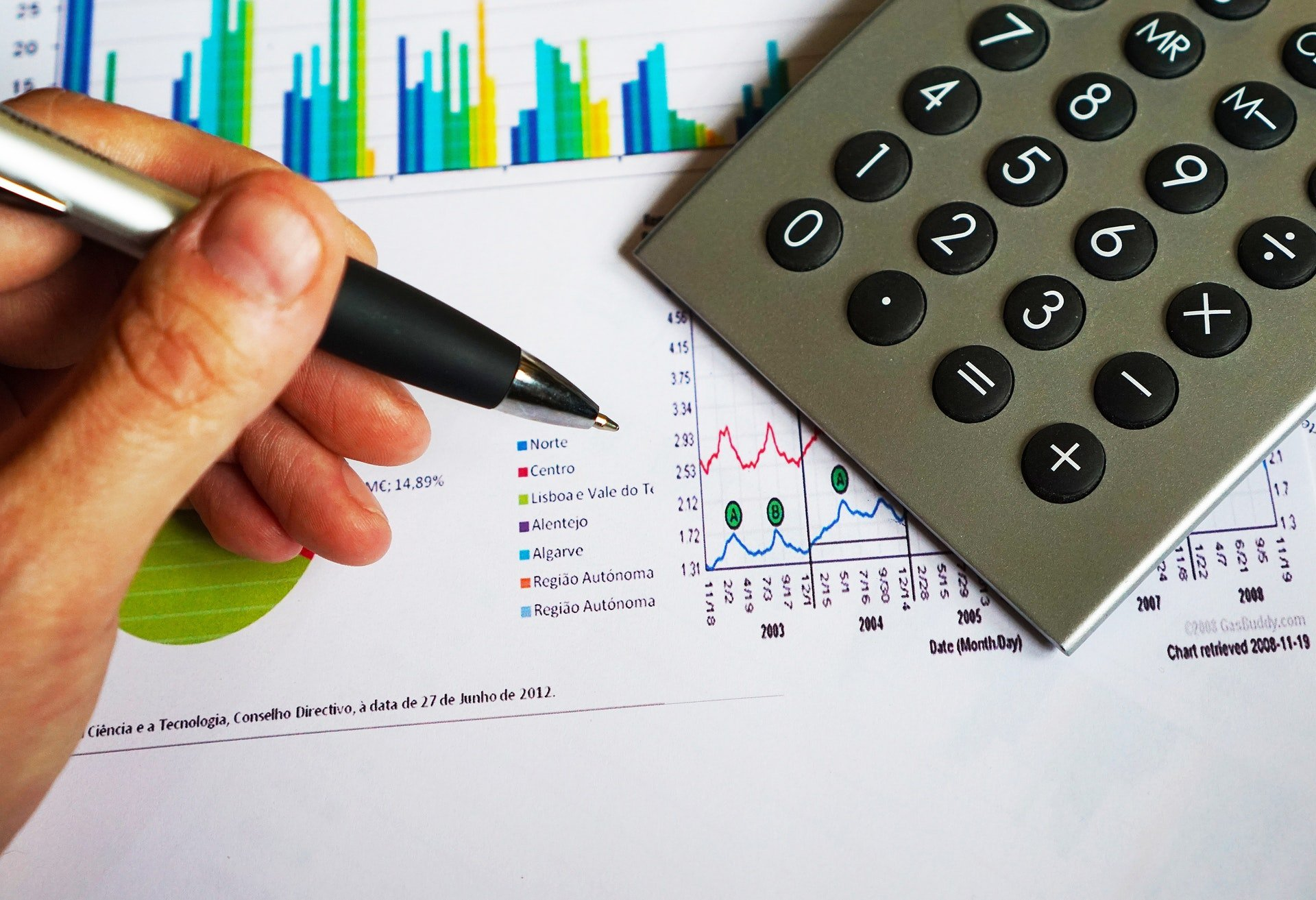 Understanding Financial Firms, Investments, & Financial Plans